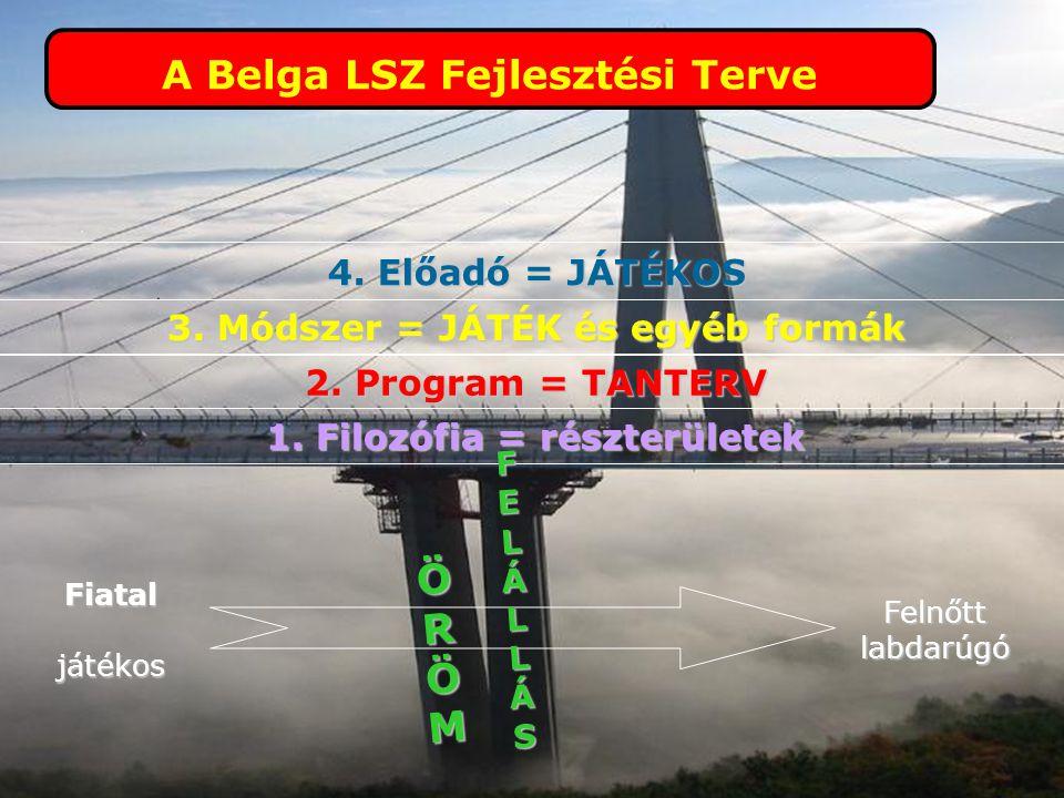 UEFA STUDY GROUP OCT 2008 FiataljátékosFelnőttlabdarúgó 4. Előadó = JÁTÉKOS 3. Módszer = JÁTÉK és egyéb formák 1. Filozófia = részterületek 2. Program