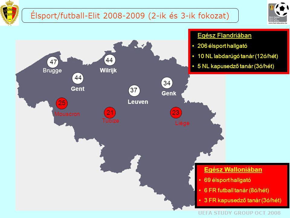 UEFA STUDY GROUP OCT 2008 Brugge Gent Genk Leuven Wilrijk Mouscron Tubize Liège 47 44 34 37 21 25 23 Egész Flandriában 206 élsport hallgató 10 NL labd