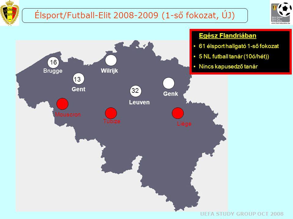 UEFA STUDY GROUP OCT 2008 Brugge Gent Genk Leuven Wilrijk Mouscron Tubize Liège 16 32 Egész Flandriában 61 élsport hallgató 1-ső fokozat 5 NL futball