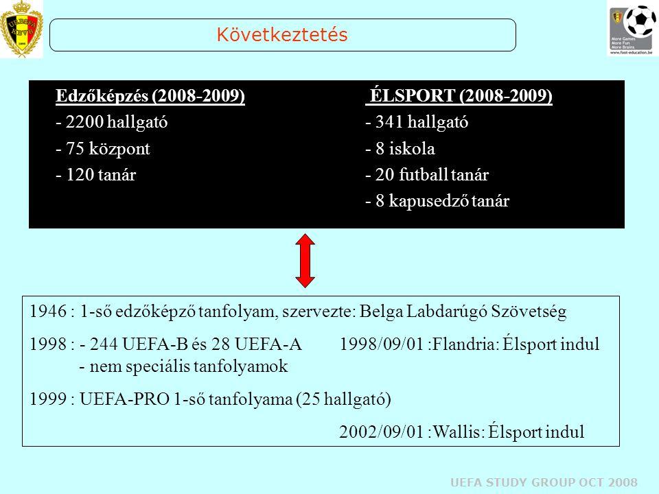 UEFA STUDY GROUP OCT 2008 Edzőképzés (2008-2009) ÉLSPORT (2008-2009) - 2200 hallgató- 341 hallgató - 75 központ- 8 iskola - 120 tanár- 20 futball taná