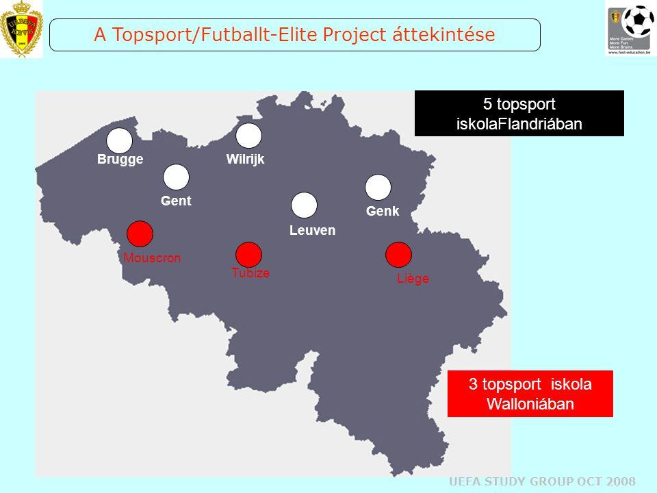 UEFA STUDY GROUP OCT 2008 Brugge Gent Genk Leuven Wilrijk Mouscron Tubize Liège 5 topsport iskolaFlandriában 3 topsport iskola Walloniában A Topsport/