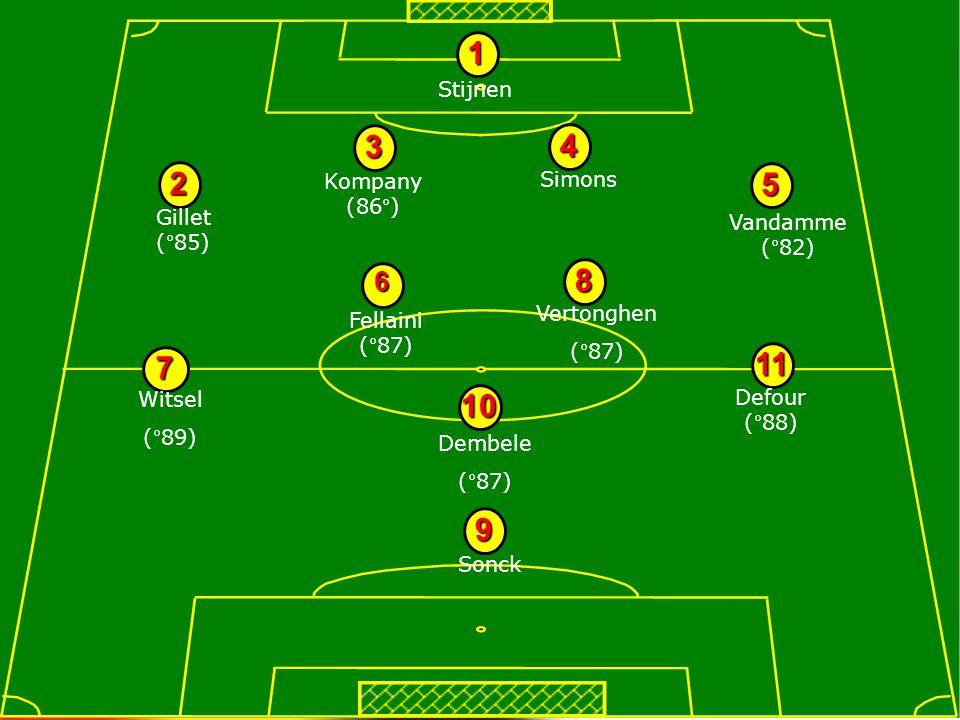 UEFA STUDY GROUP OCT 2008 –Technikai felelős (válogatott edző) –Technikai tanácsadó (válogatott edző) –Fő megfigyelő –Megfigyelő asszisztens ( titkár ) –Koordinátor ( végzett edző ) –Edzők (1 fő kategóriánként ) –Régiós megfigyelő (+/- 25 régiónként ) Régiós felépítés