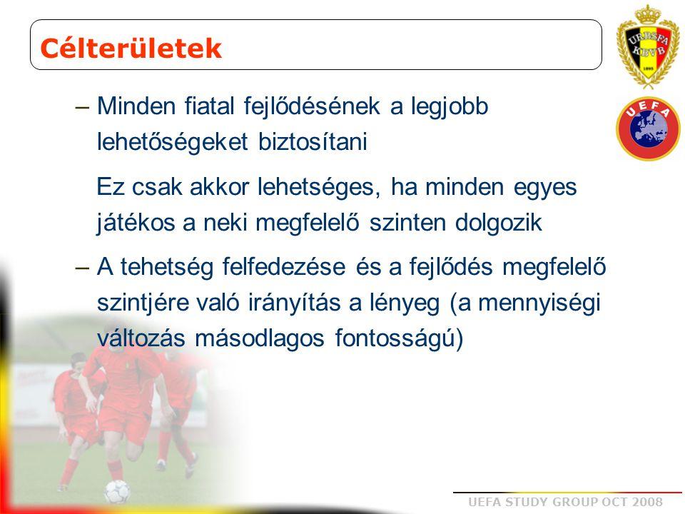 UEFA STUDY GROUP OCT 2008 Országos és Régiós Utánpótlás Kiválasztó Napok (YDD) –Területek  Tehetséges játékosok a 4-ik és a 3-ik nemzeti bajnokságból  Tehetséges játékosok az Élsport iskolákból –Szervezés  Periódus 1: megfigyelés minden területen (Október végéig) )  Periódus 2: kiválasztó mérkőzések a 3-ik nemzeti bajnokság játékosai részére (November)  Periódus 3: régión belüli mérkőzések (Húsvét)  Periódus 4: YDD a B és a C csoportnak Májusban Kiválasztó rendszer: Országos/Régiós