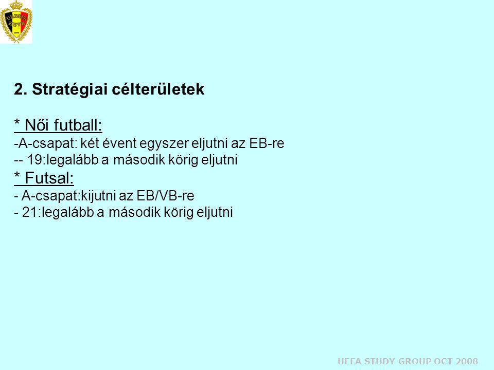 UEFA STUDY GROUP OCT 2008 2. Stratégiai célterületek * Női futball: -A-csapat: két évent egyszer eljutni az EB-re -- 19:legalább a második körig eljut