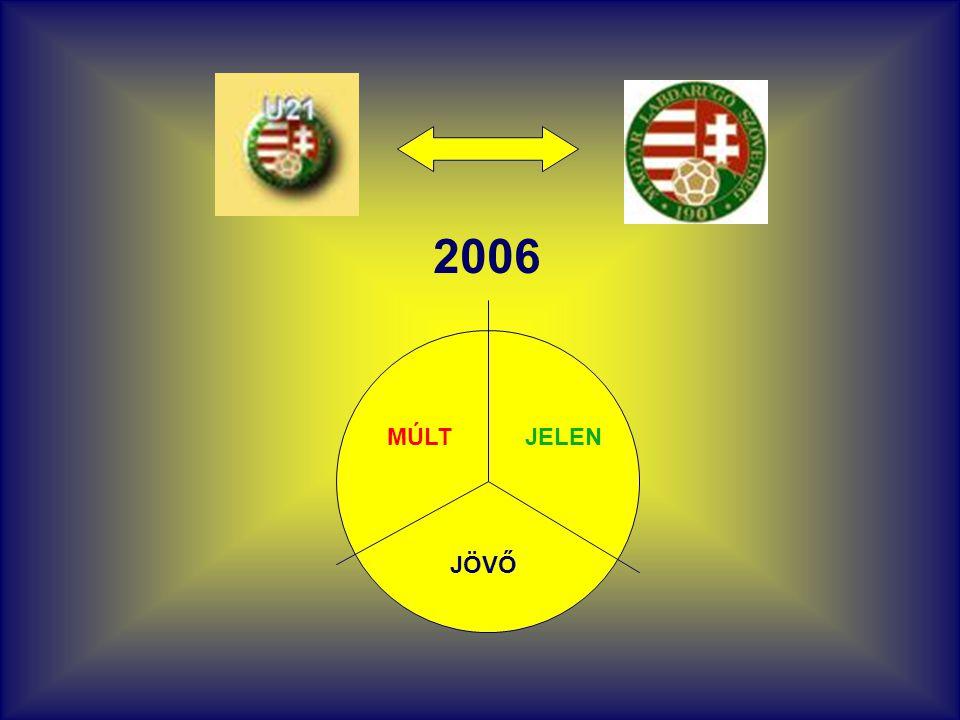 2006 JELENMÚLT JÖVŐ