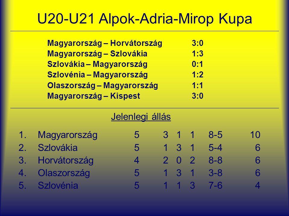 U20-U21 Alpok-Adria-Mirop Kupa Magyarország – Horvátország3:0 Magyarország – Szlovákia1:3 Szlovákia – Magyarország0:1 Szlovénia – Magyarország1:2 Olas