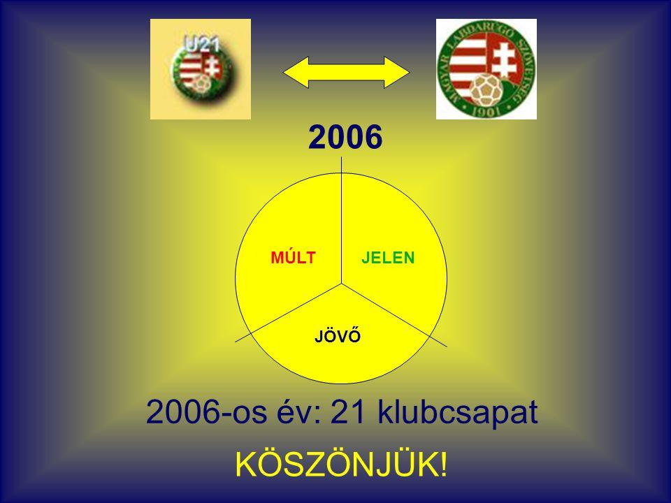 2006 JELENMÚLT JÖVŐ 2006-os év: 21 klubcsapat KÖSZÖNJÜK!