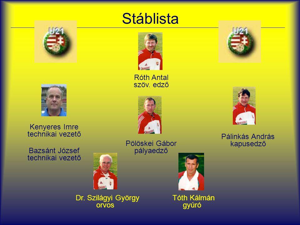 LABDARÚGÁS VÁLTOZTATÁS SZABÁLYOK OLIMPIA EB 2002Svájc (1979) 2004Németország (1981) 2006Portugália (1983) 2007Hollandia (1984) 2009 .