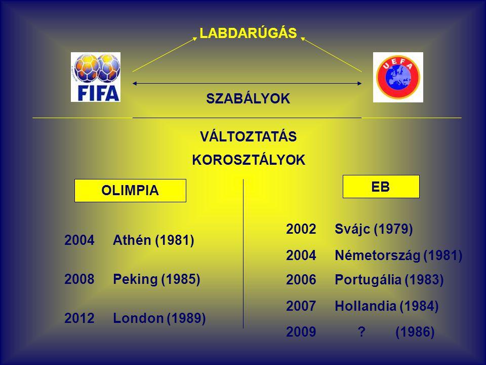 U20-U21 Alpok-Adria-Mirop Kupa Magyarország – Horvátország3:0 Magyarország – Szlovákia1:3 Szlovákia – Magyarország0:1 Szlovénia – Magyarország1:2 Olaszország – Magyarország1:1 Magyarország – Kispest3:0 1.Magyarország 53 1 1 8-510 2.Szlovákia51 3 1 5-4 6 3.Horvátország42 0 2 8-8 6 4.Olaszország 51 3 1 3-8 6 5.Szlovénia51 1 3 7-6 4 Jelenlegi állás
