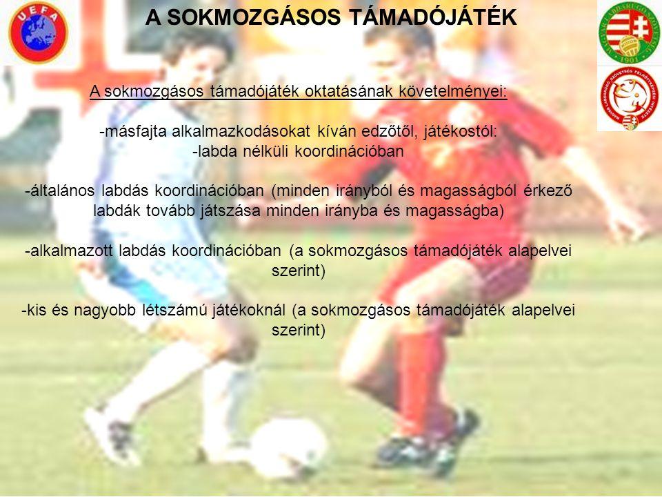 A SOKMOZGÁSOS TÁMADÓJÁTÉK A sokmozgásos támadójáték oktatásának követelményei: -másfajta alkalmazkodásokat kíván edzőtől, játékostól: -labda nélküli k