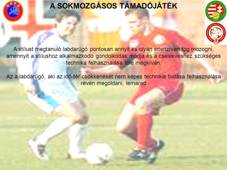 A SOKMOZGÁSOS TÁMADÓJÁTÉK A stílust megtanuló labdarúgó pontosan annyit és olyan intenzíven fog mozogni, amennyit a stílushoz alkalmazkodó gondolkodás
