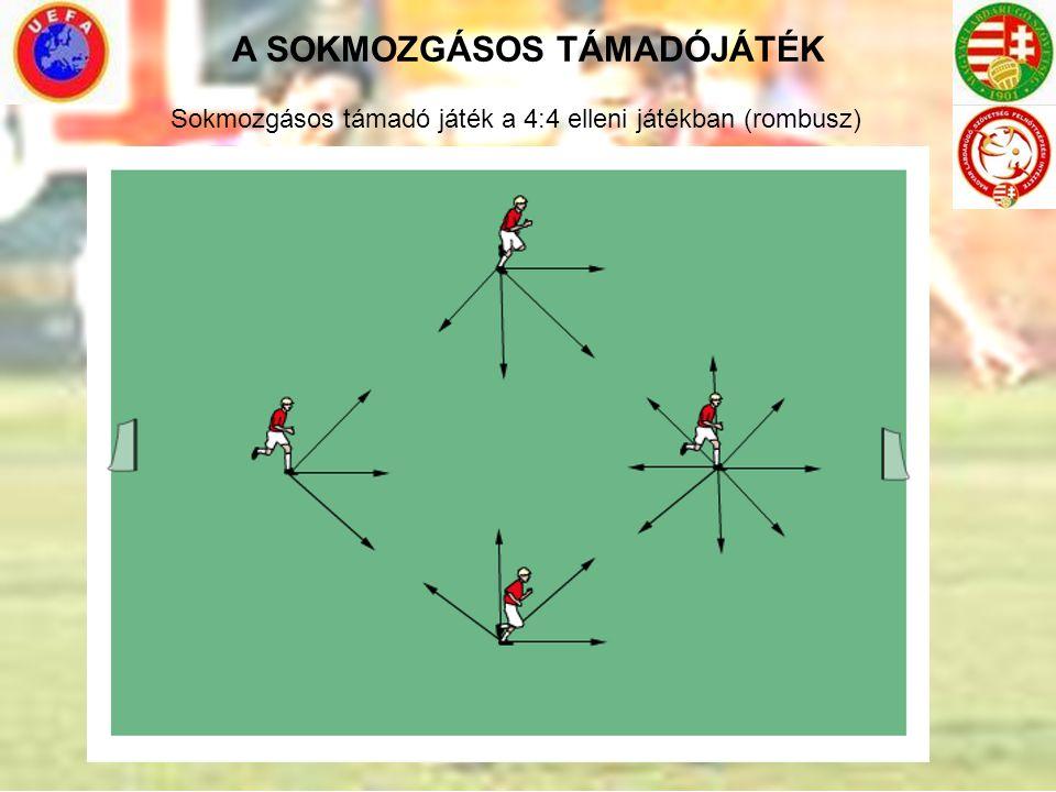 A SOKMOZGÁSOS TÁMADÓJÁTÉK Sokmozgásos támadó játék a 4:4 elleni játékban (rombusz)
