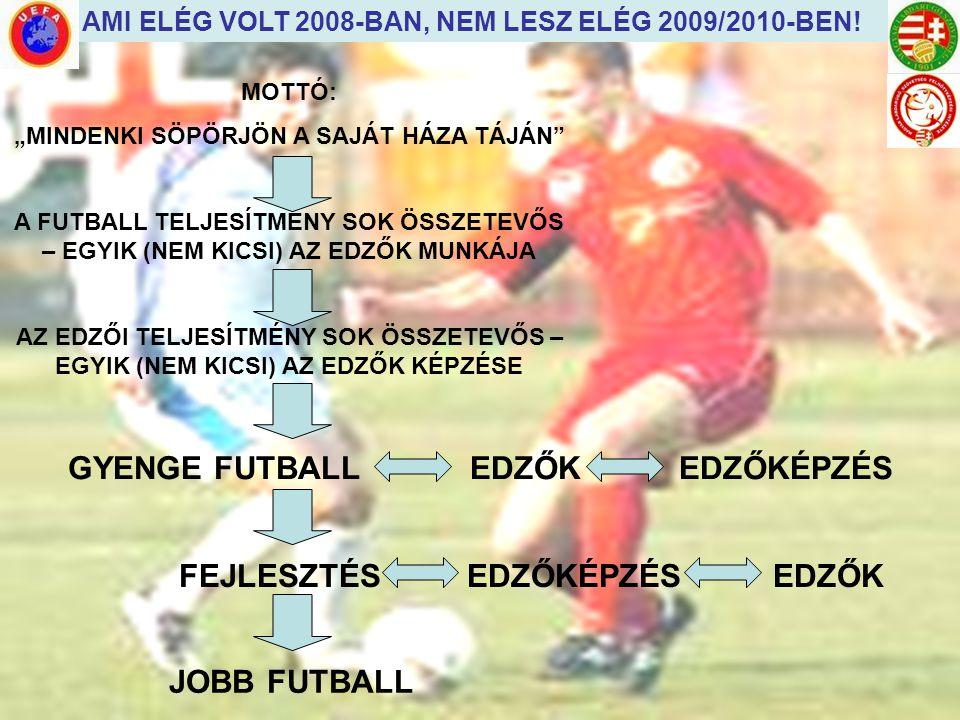 """GYENGE FUTBALL EDZŐK EDZŐKÉPZÉS AMI ELÉG VOLT 2008-BAN, NEM LESZ ELÉG 2009/2010-BEN! MOTTÓ: """"MINDENKI SÖPÖRJÖN A SAJÁT HÁZA TÁJÁN"""" A FUTBALL TELJESÍTM"""