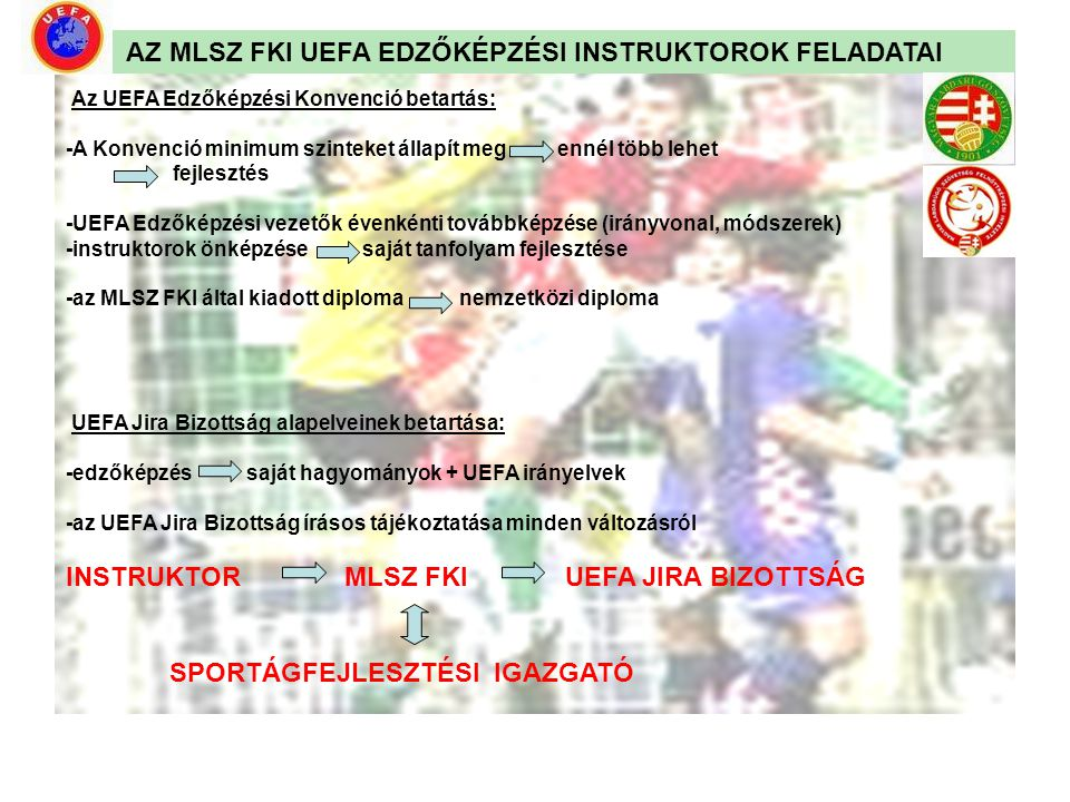 AZ MLSZ FKI UEFA EDZŐKÉPZÉSI INSTRUKTOROK FELADATAI Az UEFA Edzőképzési Konvenció betartás: -A Konvenció minimum szinteket állapít meg ennél több lehe