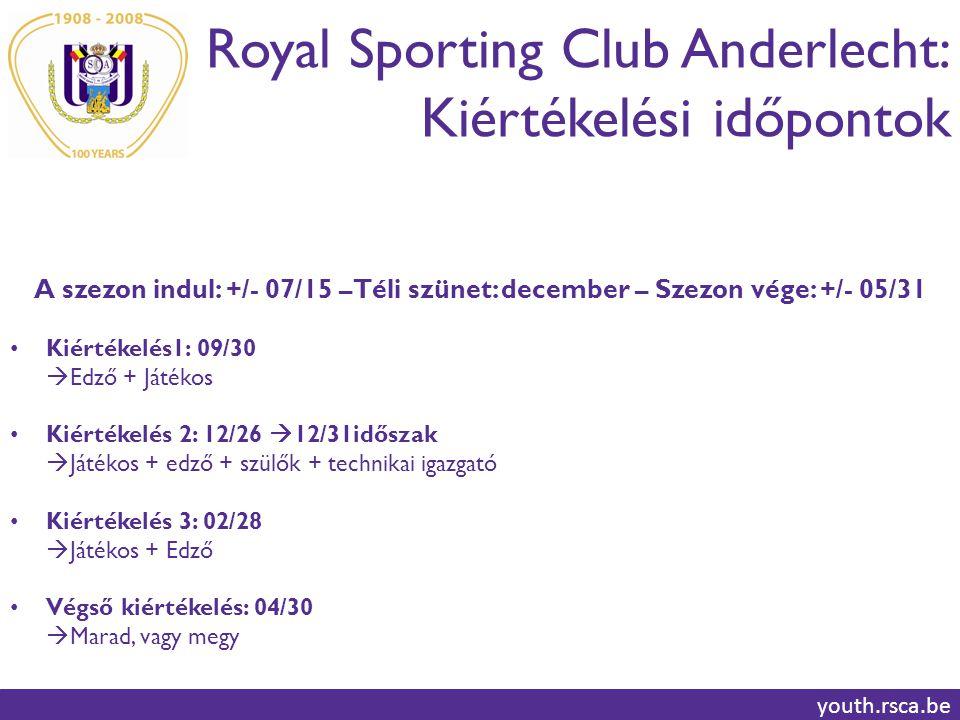 Royal Sporting Club Anderlecht: Kiértékelési időpontok youth.rsca.be A szezon indul: +/- 07/15 –Téli szünet: december – Szezon vége: +/- 05/31 Kiértékelés1: 09/30  Edző + Játékos Kiértékelés 2: 12/26  12/31időszak  Játékos + edző + szülők + technikai igazgató Kiértékelés 3: 02/28  Játékos + Edző Végső kiértékelés: 04/30  Marad, vagy megy