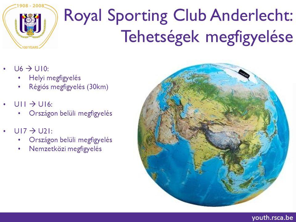 Royal Sporting Club Anderlecht: Tehetségek megfigyelése youth.rsca.be U6  U10: Helyi megfigyelés Régiós megfigyelés (30km) U11  U16: Országon belüli megfigyelés U17  U21: Országon belüli megfigyelés Nemzetközi megfigyelés