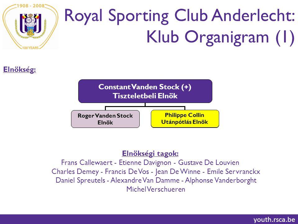 Royal Sporting Club Anderlecht: Klub Organigram (2) youth.rsca.be Osztályok: Herman Van Holsbeeck Főmenedzser Pénzügy & Adminisztráció Játék Kereskedelmi Orvosi Értékesítés Média Youth Department Környezet Tehetségkutatás Szociális Ügyek Utánpótlás Osztály