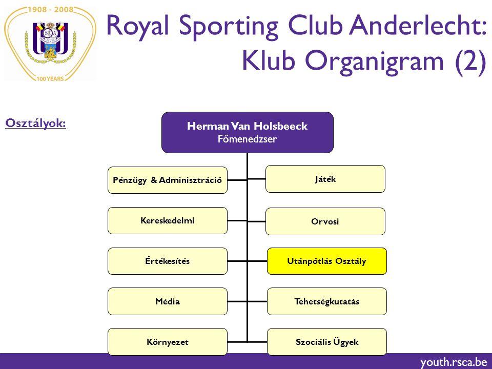 Royal Sporting Club Anderlecht: Játékos ábrázolás: irányító középpályás youth.rsca.be 1.Technikai lehetőségek felépítése 2.Tökéletes labdabirtoklás és a játék gyors folytatása 3.Tökéletes összjáték 4.Jó beadások és keresztlabdák, lövések a második hullámból 5.Áttörő képesség 6.Kétoldali lehetőségek (bal-jobb) 7.Ideális egyensúly a támadás-védekezés között 8.Jó ffejjáték (függőleges felugrás-ütemérzék)