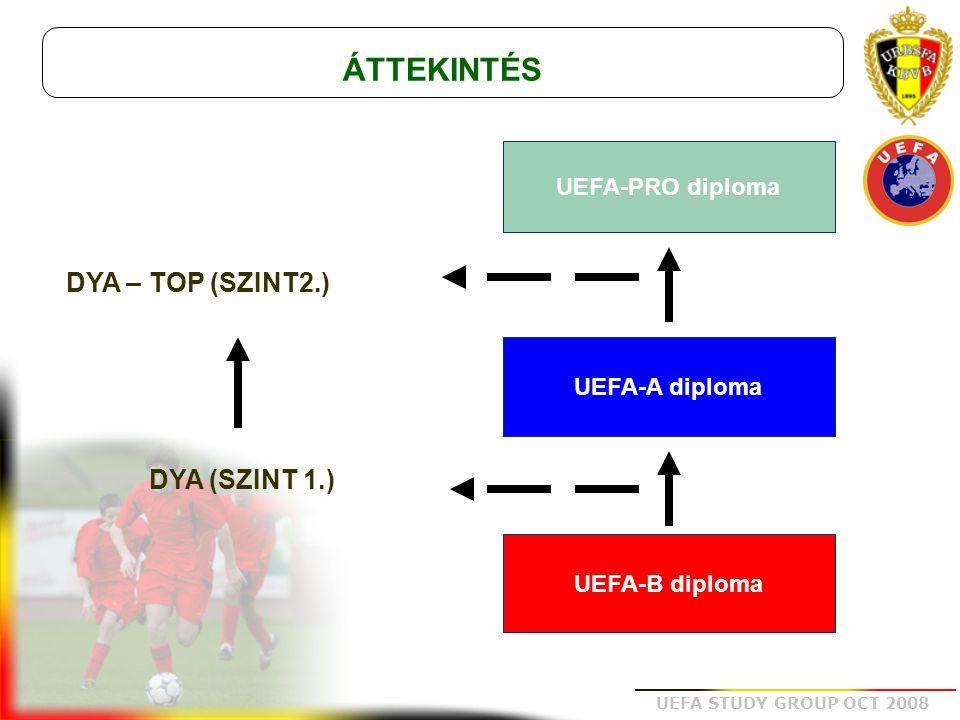 UEFA STUDY GROUP OCT 2008 ÁTTEKINTÉS UEFA-PRO diploma UEFA-B diploma UEFA-A diploma DYA (SZINT 1.) DYA – TOP (SZINT2.)