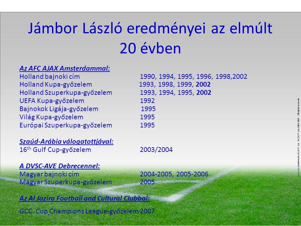 Az AFC AJAX Amsterdammal: Holland bajnoki cím1990, 1994, 1995, 1996, 1998,2002 Holland Kupa-győzelem 1993, 1998, 1999, 2002 Holland Szuperkupa-győzelem 1993, 1994, 1995, 2002 UEFA Kupa-győzelem 1992 Bajnokok Ligája-győzelem 1995 Világ Kupa-győzelem1995 Európai Szuperkupa-győzelem 1995 Szaúd-Arábia válogatottjával: 16 th Gulf Cup-győzelem2003/2004 A DVSC-AVE Debrecennel: Magyar bajnoki cím2004-2005, 2005-2006 Magyar Szuperkupa-győzelem2005 Az Al Jazira Football and Cultural Clubbal: GCC Cup Champions League-győzelem2007 Jámbor László eredményei az elmúlt 20 évben