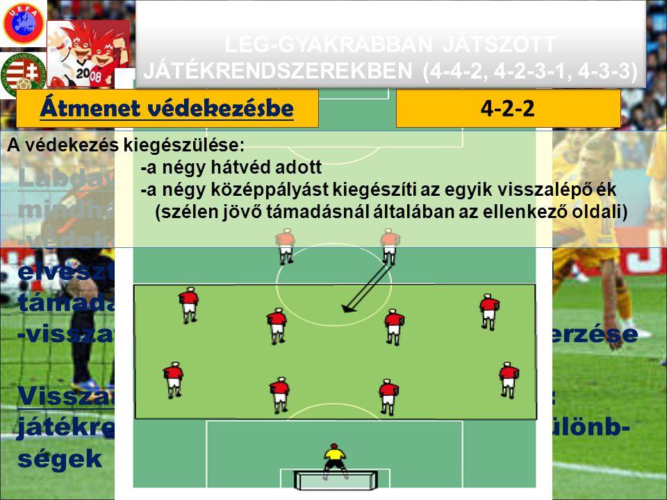 Labdavesztés a támadó harmadban: mindhárom játékrendszerben azonos: -védekezés megkezdése a labda elvesztésének vonalában, cél: ellenfél támadásának k