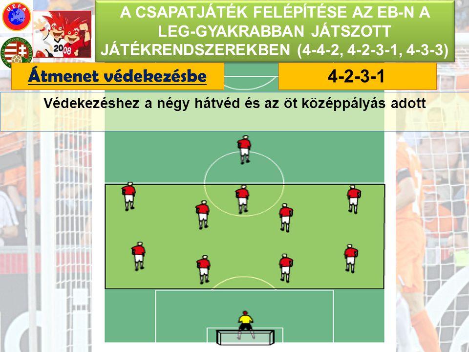 Átmenet védekezésbe 4-2-3-1 Védekezéshez a négy hátvéd és az öt középpályás adott