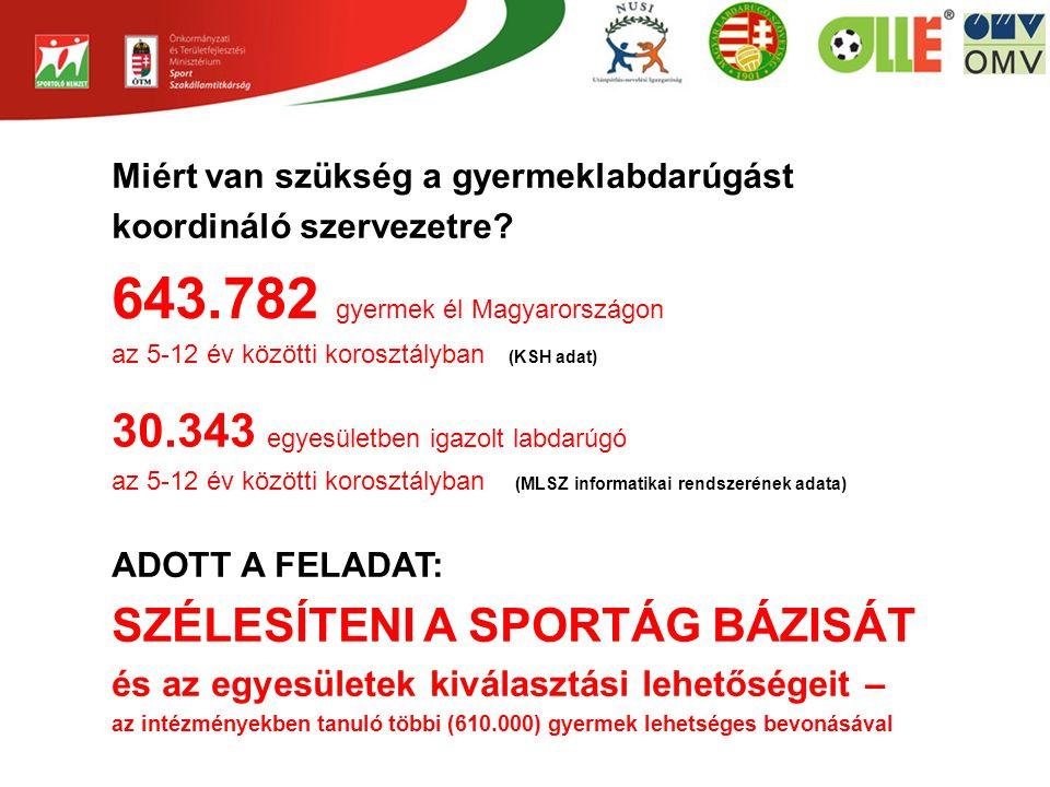 Miért van szükség a gyermeklabdarúgást koordináló szervezetre? 643.782 gyermek él Magyarországon az 5-12 év közötti korosztályban (KSH adat) 30.343 eg
