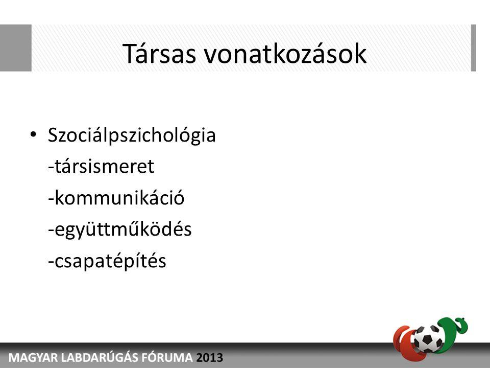 Társas vonatkozások Szociálpszichológia -társismeret -kommunikáció -együttműködés -csapatépítés