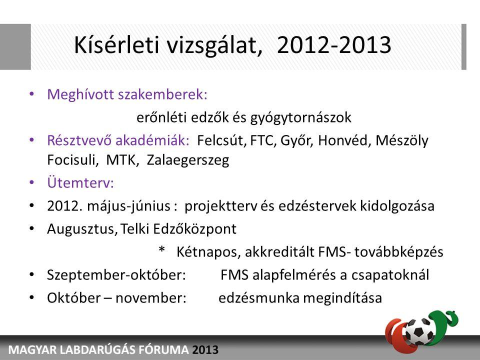 Kísérleti vizsgálat, 2012-2013 Meghívott szakemberek: erőnléti edzők és gyógytornászok Résztvevő akadémiák: Felcsút, FTC, Győr, Honvéd, Mészöly Focisu