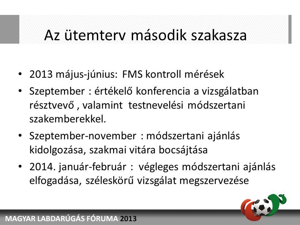 Az ütemterv második szakasza 2013 május-június: FMS kontroll mérések Szeptember : értékelő konferencia a vizsgálatban résztvevő, valamint testnevelési