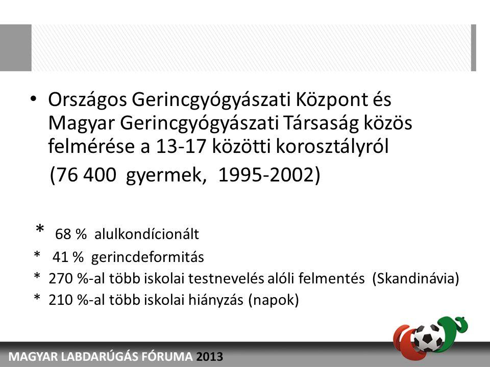 Országos Gerincgyógyászati Központ és Magyar Gerincgyógyászati Társaság közös felmérése a 13-17 közötti korosztályról (76 400 gyermek, 1995-2002) * 68