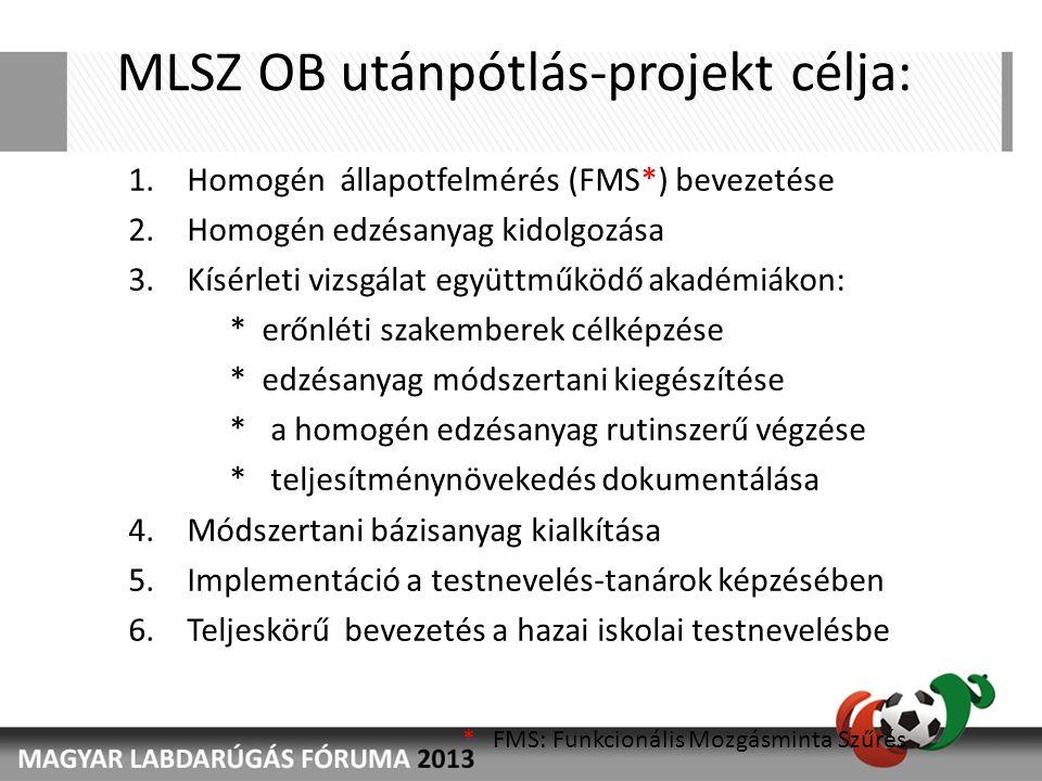 MLSZ OB utánpótlás-projekt célja: 1.Homogén állapotfelmérés (FMS*) bevezetése 2.Homogén edzésanyag kidolgozása 3.Kísérleti vizsgálat együttműködő akad