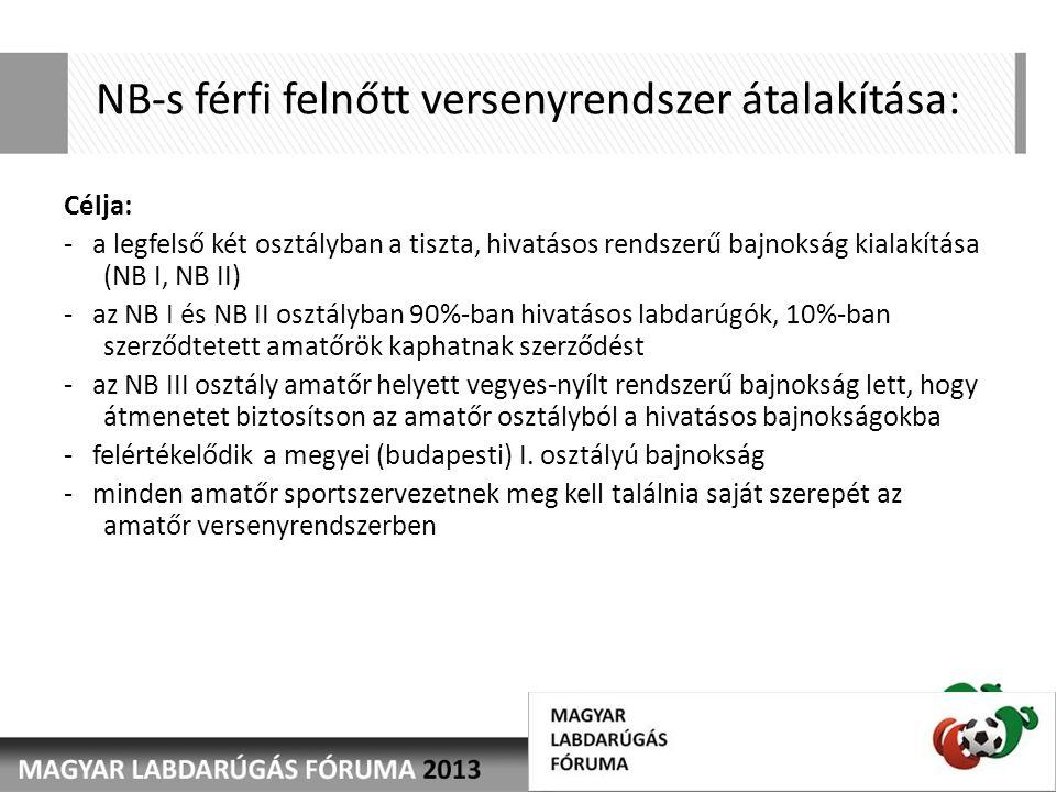 NB-s férfi felnőtt versenyrendszer átalakítása: Célja: - a legfelső két osztályban a tiszta, hivatásos rendszerű bajnokság kialakítása (NB I, NB II) - az NB I és NB II osztályban 90%-ban hivatásos labdarúgók, 10%-ban szerződtetett amatőrök kaphatnak szerződést - az NB III osztály amatőr helyett vegyes-nyílt rendszerű bajnokság lett, hogy átmenetet biztosítson az amatőr osztályból a hivatásos bajnokságokba - felértékelődik a megyei (budapesti) I.