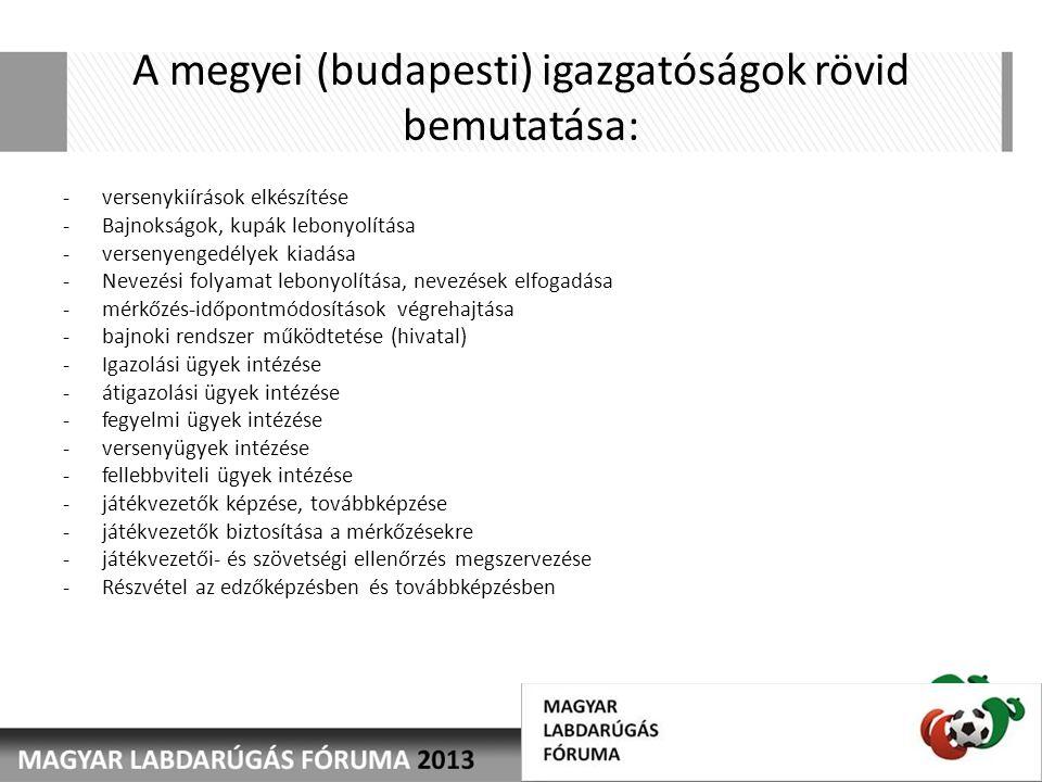 A megyei (budapesti) igazgatóságok rövid bemutatása: -versenykiírások elkészítése -Bajnokságok, kupák lebonyolítása -versenyengedélyek kiadása -Nevezési folyamat lebonyolítása, nevezések elfogadása -mérkőzés-időpontmódosítások végrehajtása -bajnoki rendszer működtetése (hivatal) -Igazolási ügyek intézése -átigazolási ügyek intézése -fegyelmi ügyek intézése -versenyügyek intézése -fellebbviteli ügyek intézése -játékvezetők képzése, továbbképzése -játékvezetők biztosítása a mérkőzésekre -játékvezetői- és szövetségi ellenőrzés megszervezése -Részvétel az edzőképzésben és továbbképzésben