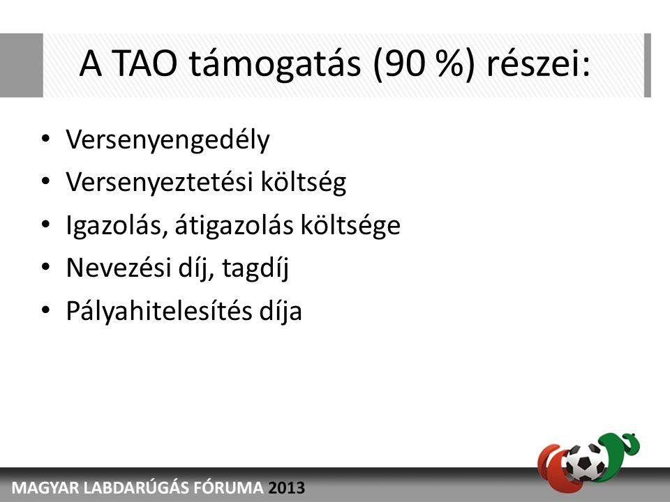 A TAO támogatás (90 %) részei: Versenyengedély Versenyeztetési költség Igazolás, átigazolás költsége Nevezési díj, tagdíj Pályahitelesítés díja