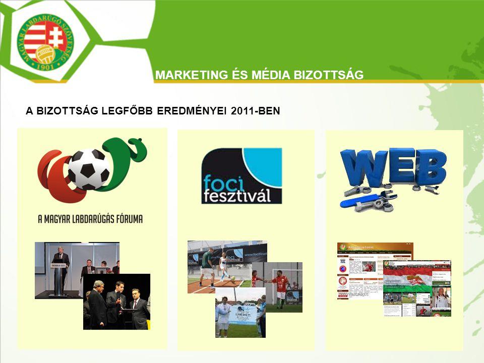 MARKETING ÉS MÉDIA BIZOTTSÁG FŐBB PROJEKTJEK 2012-BEN Image kutatás Szponzorációs stratégia CSR