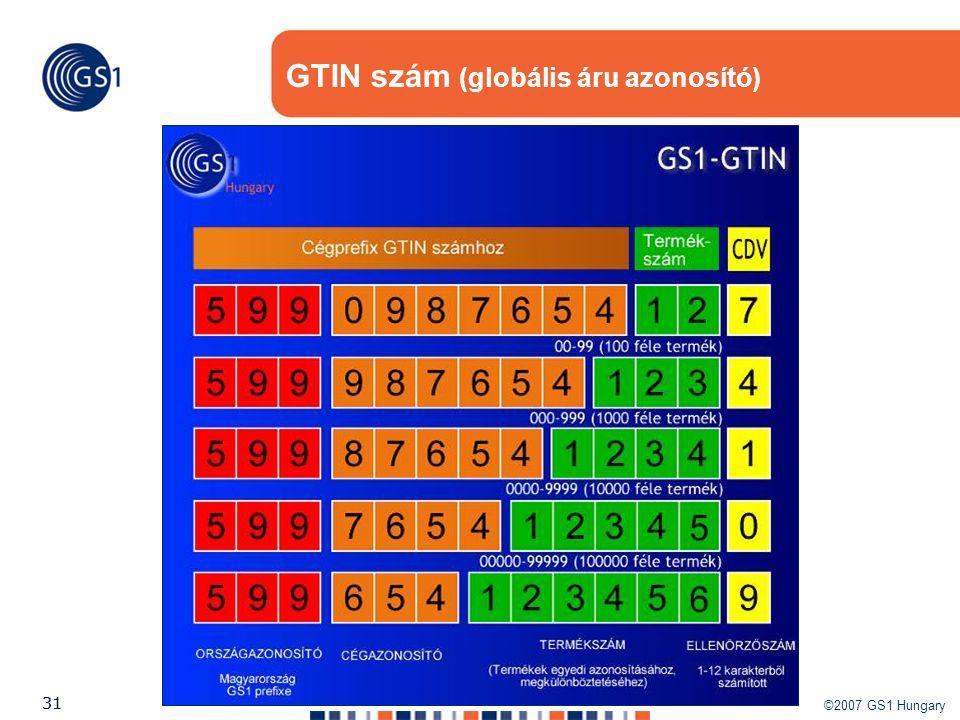 ©2007 GS1 Hungary 31 GTIN szám (globális áru azonosító)