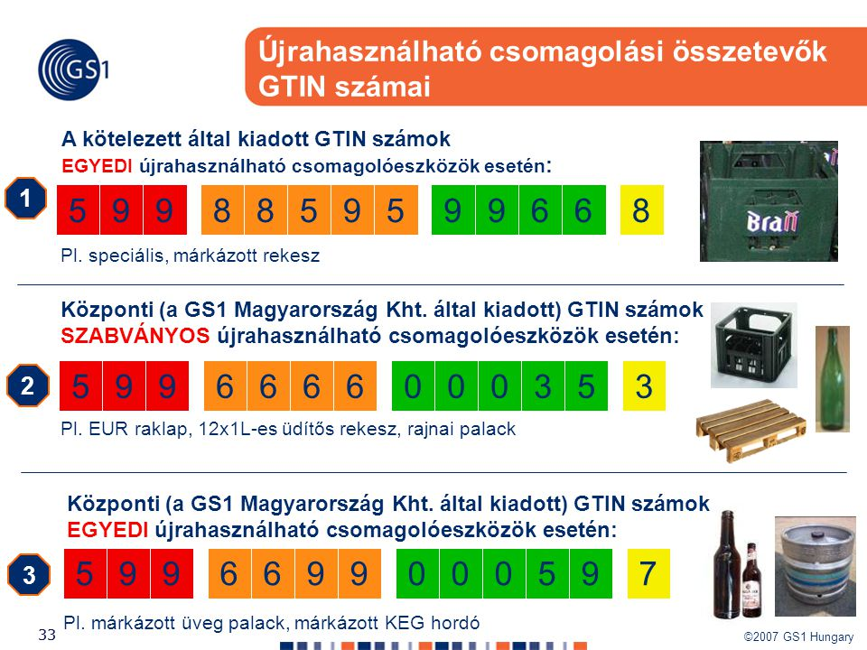 ©2007 GS1 Hungary 33 Újrahasználható csomagolási összetevők GTIN számai 5988595996689 5966660353900 Pl. speciális, márkázott rekesz Pl. EUR raklap, 12
