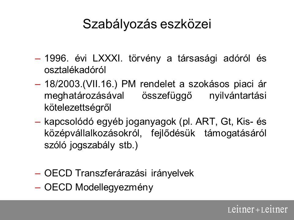 Szabályozás eszközei –1996. évi LXXXI.