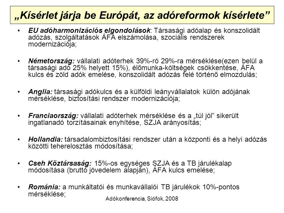 """Adókonferencia, Siófok, 2008 """"Kísérlet járja be Európát, az adóreformok kísérlete EU adóharmonizációs elgondolások: Társasági adóalap és konszolidált adózás, szolgáltatások ÁFA elszámolása, szociális rendszerek modernizációja; Németország: vállalati adóterhek 39%-ró 29%-ra mérséklése(ezen belül a társasági adó 25% helyett 15%), élőmunka-költségek csökkentése, ÁFA kulcs és zöld adók emelése, konszolidált adózás felé történő elmozdulás; Anglia: társasági adókulcs és a külföldi leányvállalatok külön adójának mérséklése, biztosítási rendszer modernizációja; Franciaország: vállalati adóterhek mérséklése és a """"túl jól sikerült ingatlanadó torzításainak enyhítése, SZJA arányosítás; Hollandia: társadalombiztosítási rendszer után a központi és a helyi adózás közötti teherelosztás módosítása; Cseh Köztársaság: 15%-os egységes SZJA és a TB járulékalap módosítása (bruttó jövedelem alapján), ÁFA kulcs emelése; Románia: a munkáltatói és munkavállalói TB járulékok 10%-pontos mérséklése;"""