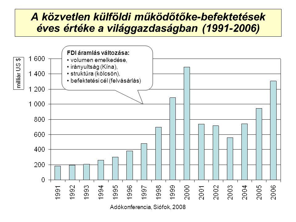 Adókonferencia, Siófok, 2008 Az EU-15) országokból kiáramló, illetve beérkező FDI éves értéke (1990-2006) Tőkekihelyezés főbb indokai: high-tech megfontolások, gyors megtérülés lehetősége, piacszerzési szándék, adózási előny kihasználása Forrás: FDI flow in the EU, EUROSTAT, 2007