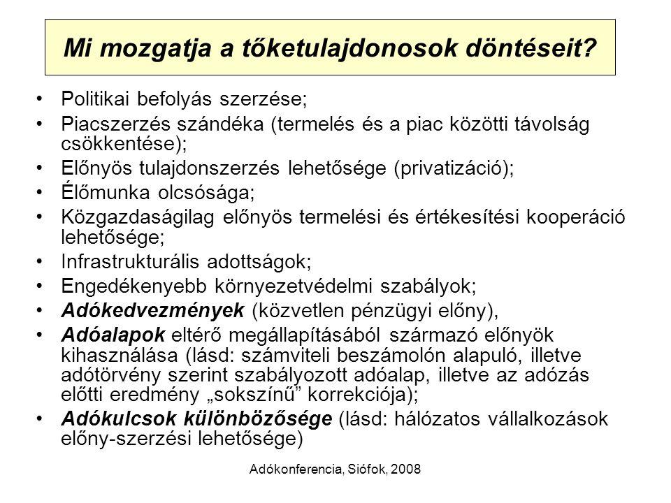 Adókonferencia, Siófok, 2008 A feldolgozóipar egy foglalkoztatottjára jutó hozzáadott-érték az EU-15 országokban és Magyarországon, 2006 (ezer €/fő) EU-15 országokMagyarország 77,5nagyvállalkozás középvállalkozás kisvállalkozás mikrovállalkozás 6,3 53,7 41,2% 29,4 11,0 16,6 33,0 Forrás: EUROSTAT és APEH-SZTADI E két kategóriában dolgozik a foglalkoztatottak harmada