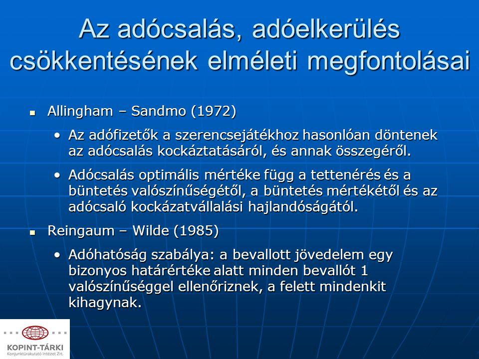 Az adócsalás, adóelkerülés csökkentésének elméleti megfontolásai Allingham – Sandmo (1972) Allingham – Sandmo (1972) Az adófizetők a szerencsejátékhoz