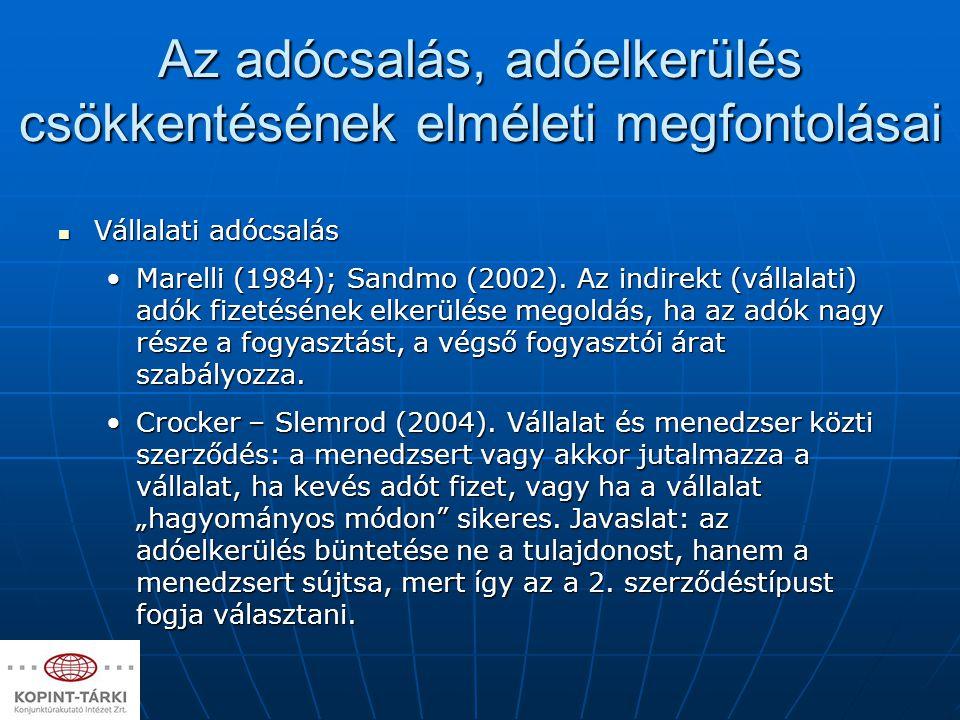 Az adócsalás, adóelkerülés csökkentésének elméleti megfontolásai Vállalati adócsalás Vállalati adócsalás Marelli (1984); Sandmo (2002). Az indirekt (v