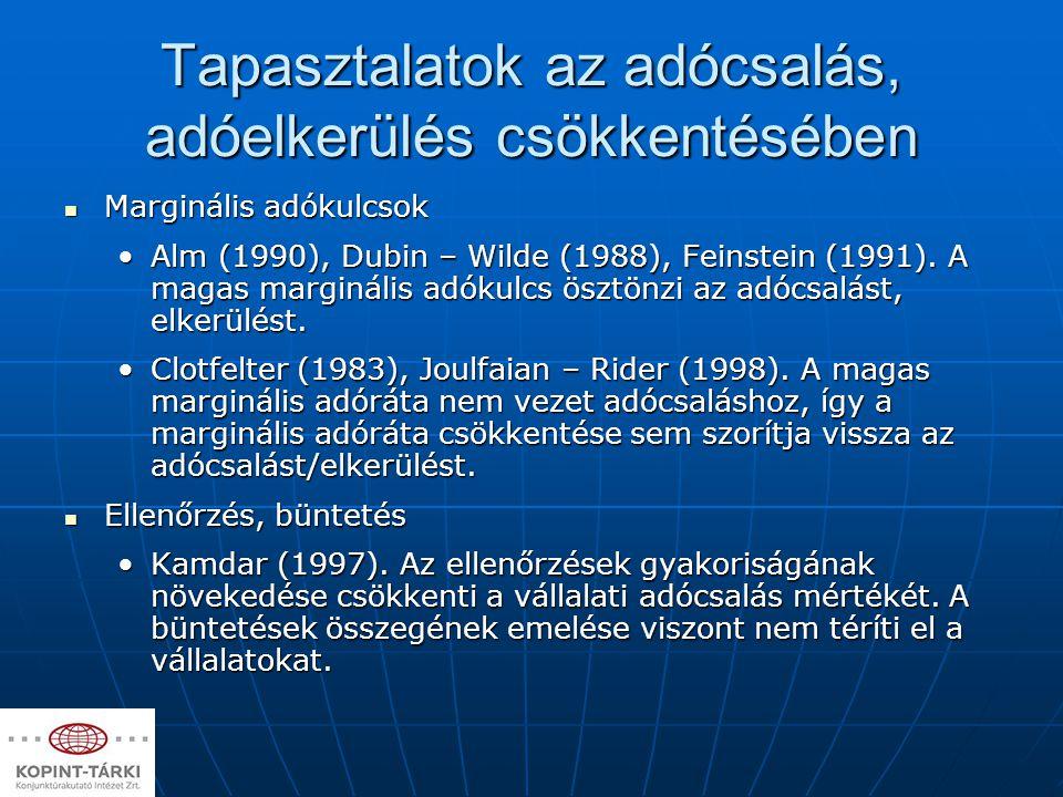 Tapasztalatok az adócsalás, adóelkerülés csökkentésében Marginális adókulcsok Marginális adókulcsok Alm (1990), Dubin – Wilde (1988), Feinstein (1991)