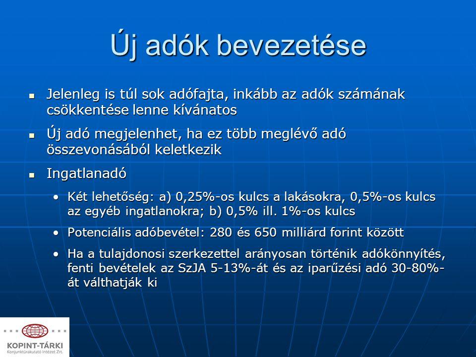 Az adócsalás, adóelkerülés csökkentésének elméleti megfontolásai Vállalati adócsalás Vállalati adócsalás Marelli (1984); Sandmo (2002).