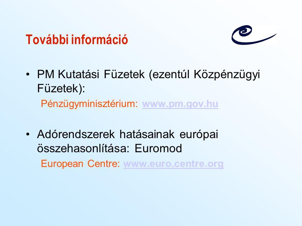 További információ PM Kutatási Füzetek (ezentúl Közpénzügyi Füzetek): Pénzügyminisztérium: www.pm.gov.huwww.pm.gov.hu Adórendszerek hatásainak európai