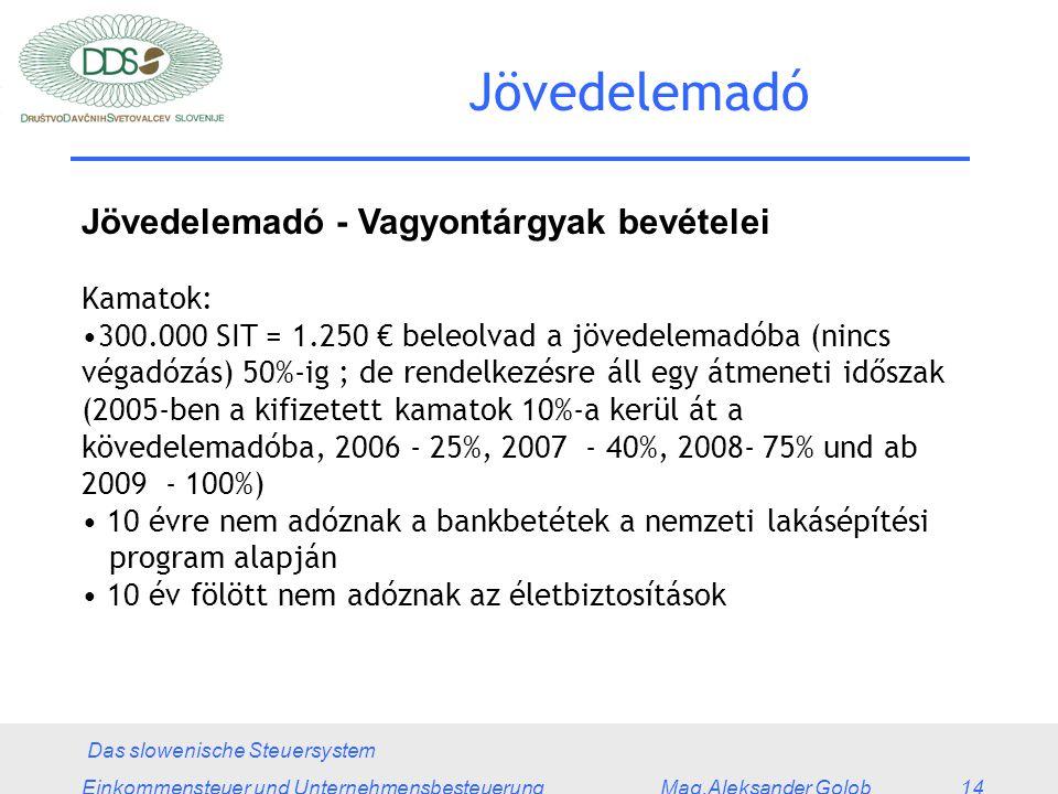 Das slowenische Steuersystem Einkommensteuer und Unternehmensbesteuerung Mag.Aleksander Golob 14 Jövedelemadó Jövedelemadó - Vagyontárgyak bevételei Kamatok: 300.000 SIT = 1.250 € beleolvad a jövedelemadóba (nincs végadózás) 50%-ig ; de rendelkezésre áll egy átmeneti időszak (2005-ben a kifizetett kamatok 10%-a kerül át a kövedelemadóba, 2006 - 25%, 2007 - 40%, 2008- 75% und ab 2009 - 100%) 10 évre nem adóznak a bankbetétek a nemzeti lakásépítési program alapján 10 év fölött nem adóznak az életbiztosítások