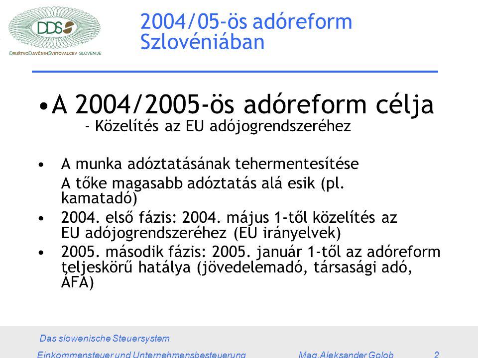 Das slowenische Steuersystem Einkommensteuer und Unternehmensbesteuerung Mag.Aleksander Golob 2 2004/05-ös adóreform Szlovéniában A 2004/2005-ös adóreform célja - Közelítés az EU adójogrendszeréhez A munka adóztatásának tehermentesítése A tőke magasabb adóztatás alá esik (pl.