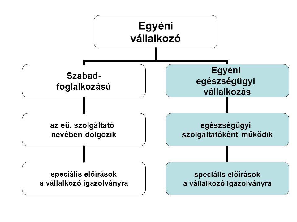 2003. évi LXXXIV. törvény 8. § szabadfoglalkozás